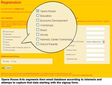 Digital Media Marketing for the Arts